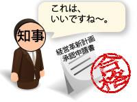 keieikakushin_01