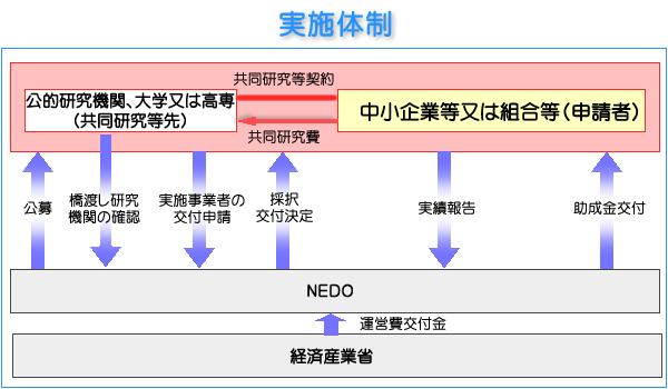 h28hosei_taisei.fw