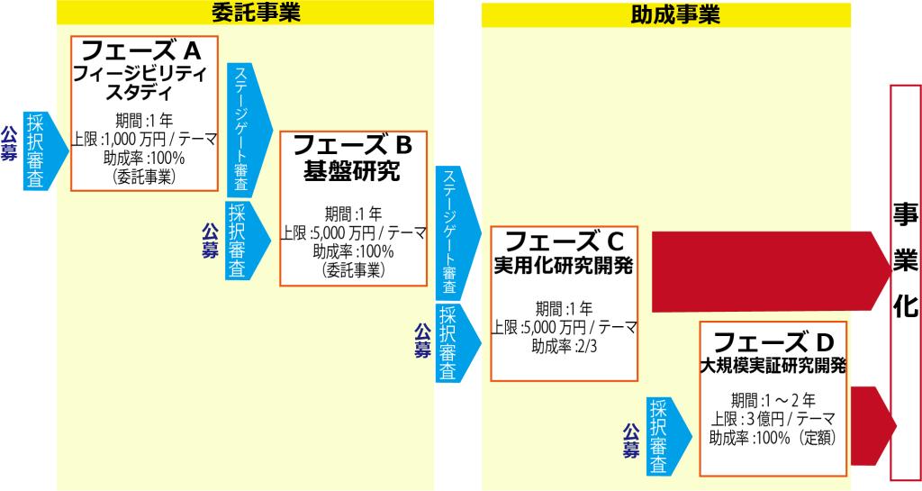 h29_scheme