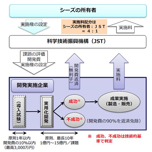 h29-a-step