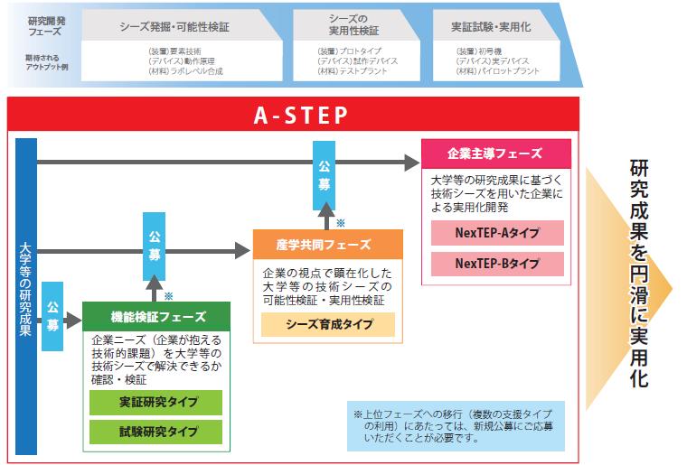 2019-a-step_outline_fig01